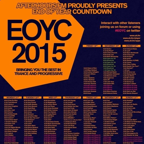 download → Gai Barone - EOYC 2015 Session - 31-Dec-2015