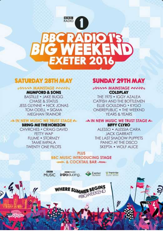 download → Chase and Status, Kygo, Alesso, Sigma, Flume - Live at BBC Radio 1 Big Weekend (Exeter) - 29-May-2016