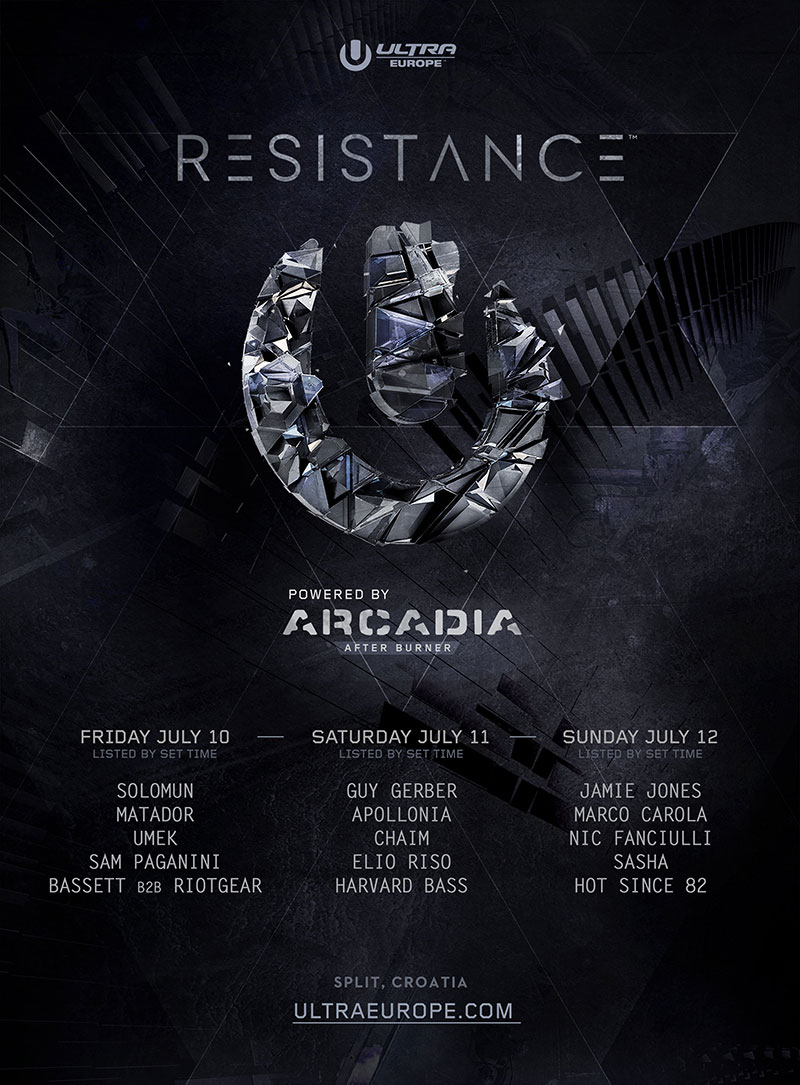 download → Bassett b2b RioTGear - Resistance Stage, Ultra Europe 2015, Croatia - 720p HD - 10-Jun-2015